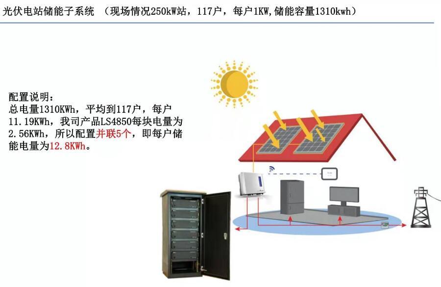 村庄微网供电解决方案